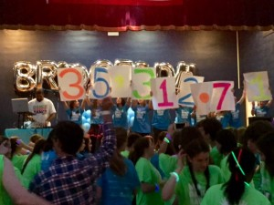 Wilmette Dance Marathon Funds Raised